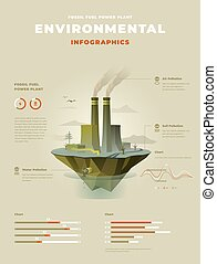 Fossil fuel power plant infopgraphics - Low poly Fossil fuel...