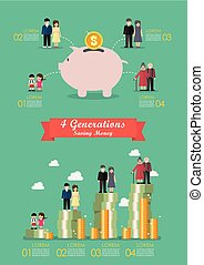 Four generation saving money collection infographic