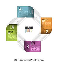 Four parts design template