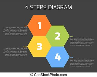 Four steps diagram