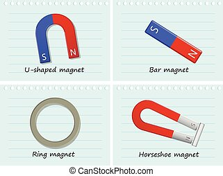 Four types of magnets illustration