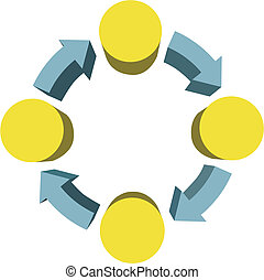 Four workflow or recycle system arrows copyspaces
