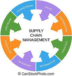 fourniture, chaîne, gestion, mot, cercle, concept