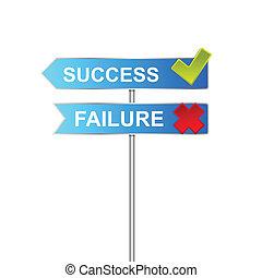 fracasso, sucesso, sinais