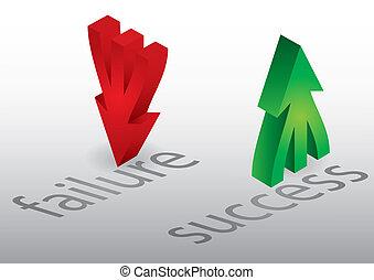 fracasso, sucesso