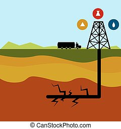 Fracking Oil Diagram - An image of a fracking diagram.