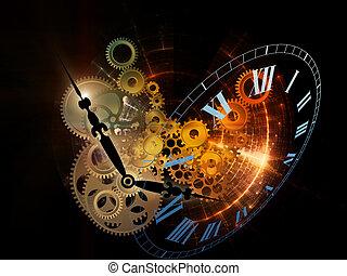 fractal, 时间