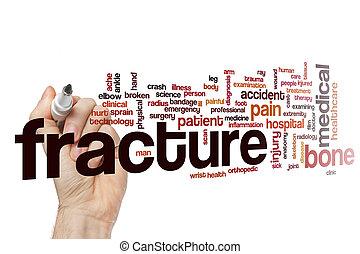 Fracture word cloud