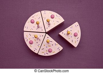 fragment van koeken aan, tabel