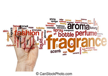 Fragrance word cloud concept