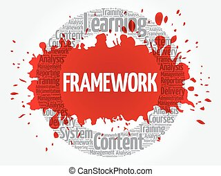 Framework circle word cloud, business concept