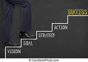 framgång, begreppen, på, chalkboard, bakgrund