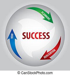 framgång, nyckel