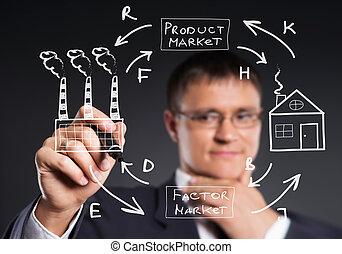 framgångsrik, text, över, skrift, gre, affärsman, inbillad, ...