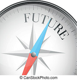 framtid, kompass
