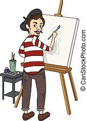 francés, pintor