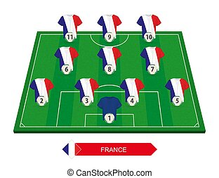 france, équipe football, lineup, sur, champ football, pour, européen, football, concurrence