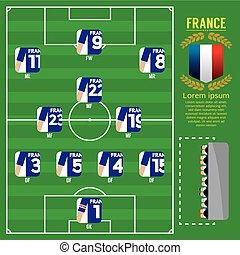 france, équipe football, stratégie, formation, vecteur, illustration