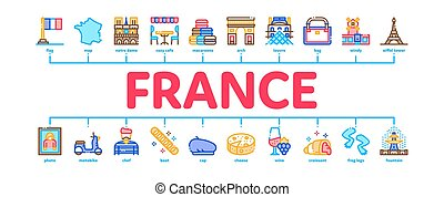 France Country Travel Minimal Infographic Web Banner Vector. France Flag And Triumphal Arch, Eiffel Tower And Moulin Rouge, Cheese And Croissant Illustrations