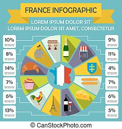 France infographic elements, flat style