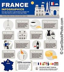 France Infographic Set