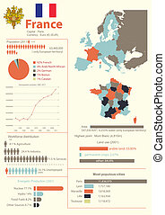 France Infographic - Vector infographic of France with...