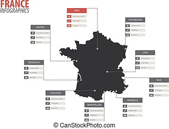 France map shape vector infographics