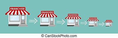 Franchise business concept. Vector illustration. Business...