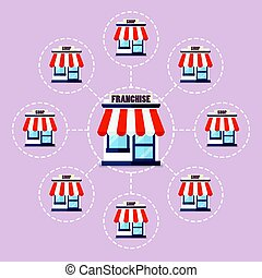 Franchise business system in flat style. Vector illustration