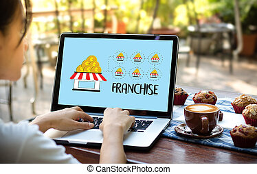 FRANCHISE Marketing Branding Retail and Business Work...