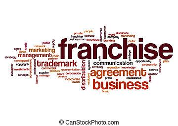 Franchise word cloud concept