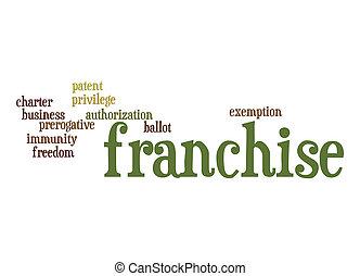 Franchise word cloud