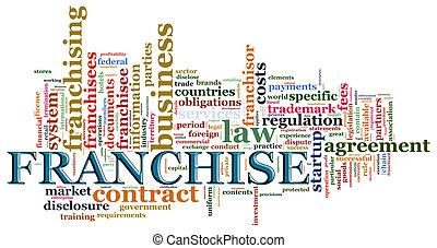 franchise, wordcloud