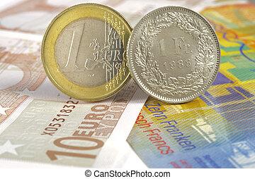 franco svizzero, euro