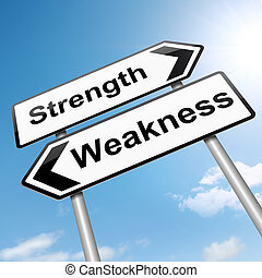 fraqueza, concept., strengths, ou