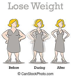 frau, gewicht, verlieren