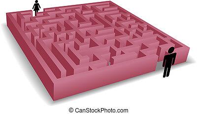 frau, puzzel, gesicht, silhouetten, labyrinth, mann