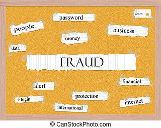 Fraud Corkboard Word Concept