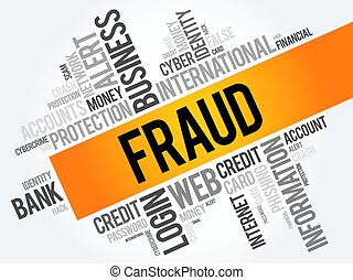 Fraud word cloud collage