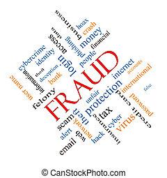 Fraud Word Cloud Concept Angled