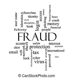 Fraud Word Cloud Concept in black and white