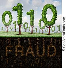 fraude, concept