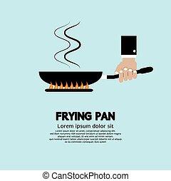 freír, cocina, pan.