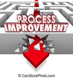 freccia, processo, rottura, miglioramento, pareti, attraverso, parole, labirinto, 3d