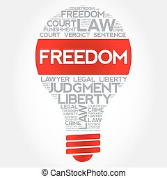 Freedom bulb word cloud