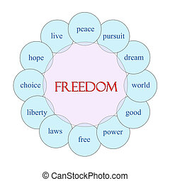 Freedom Circular Word Concept