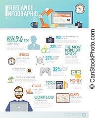 freelance, infographic, 放置