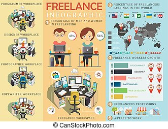 Freelance infographic statistics and data with chart . Freelancers workplace. Infographic elements. Vector illustration