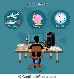 freelance vector illustration
