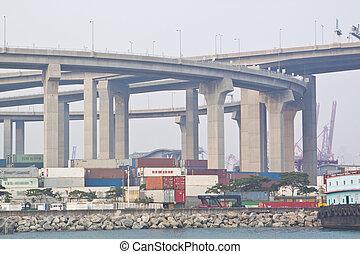 Freeway and highway in Hong Kong